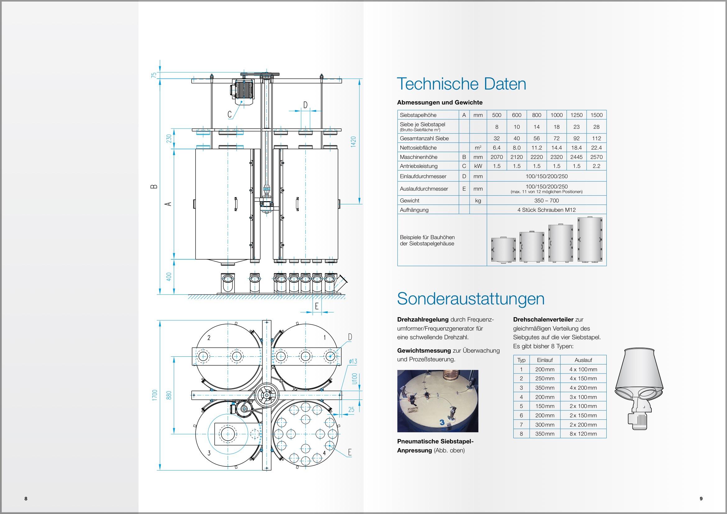 Maschinenbau-Prospekt DIN A4 Rüter-Plansichter DE Doppelseite 5